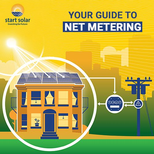 Your Guide to Net Metering